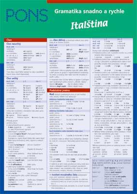 Gramatika snadno a rychle - italština