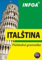 Přehledná gramatika - italština
